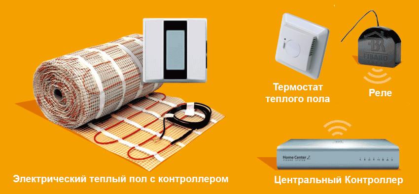 Теплый пол (электрический)